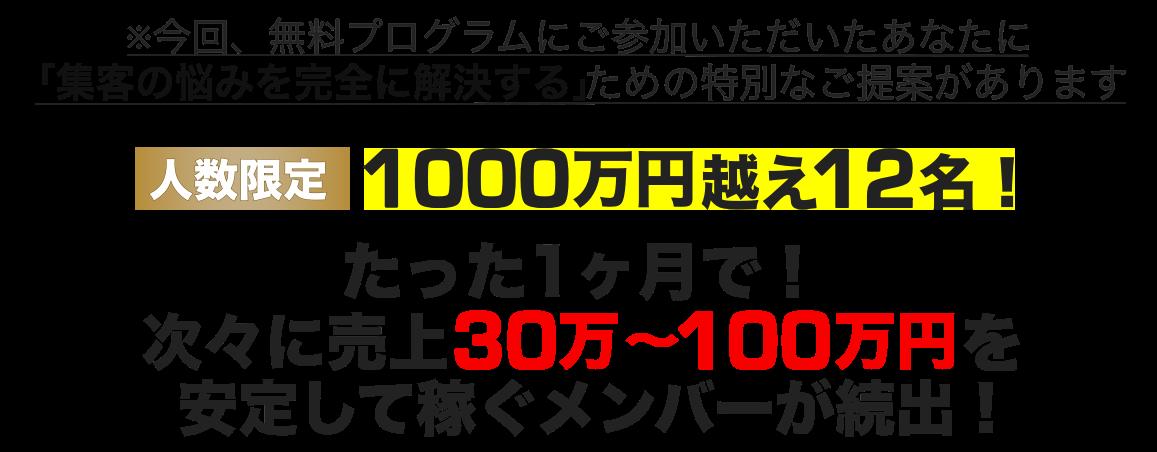 たった1ヶ月で100万〜300万円を安定して稼ぎ1000万越え12名を生み出した!